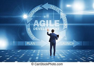 desarrollo, ágil, concepto, software