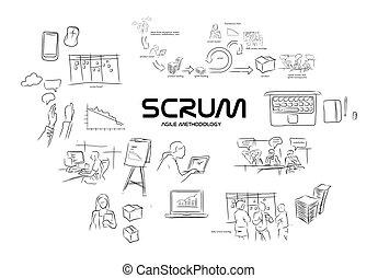 desarrollo, ágil, metodología, melé, software