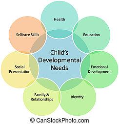 desarrollo, diagrama, empresa / negocio, niño