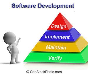desarrollo, pirámide, verificar, mantener, diseño, ...