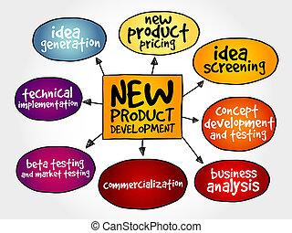 desarrollo, producto nuevo