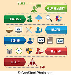 desarrollo, software, infographics