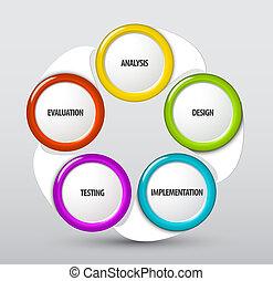 desarrollo, vector, sistema, ciclo