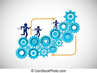 desarrollo, vida, software, ciclo