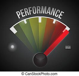 desempenho, nível, medida, medidor, de, baixo, para, alto