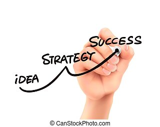 desenhado, estratégia, sucesso, mão