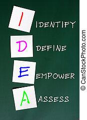 desenho giz, de, idéia, para, identificar, definir,...