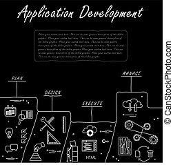 desenvolvimento, conceito, doodle, mão, aplicação, vetorial, pretas, desenhado, linha, branca