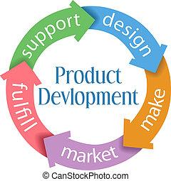 desenvolvimento, produto, setas, negócio