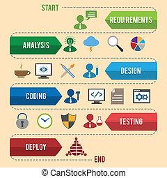 desenvolvimento, software, infographics