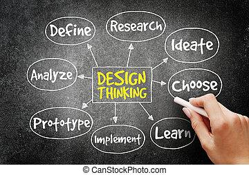 design, denken, verstand, landkarte, begriff