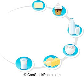 design frame with dairy products -