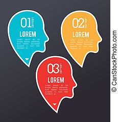 design, profil
