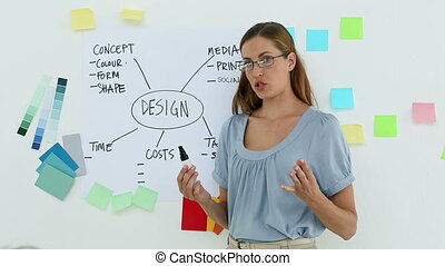 Designer presenting her ideas on a whiteboard in creative ...