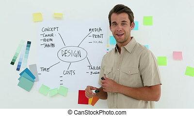 Designer presenting his ideas on a