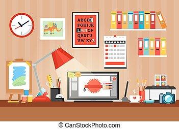 Designer Workplace Composition