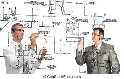 Designing automation schema
