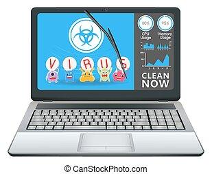 desktop computer with virus clean