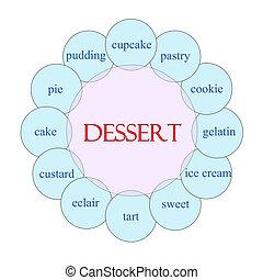 Dessert Circular Word Concept