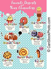 Desserts in Characters Illustration
