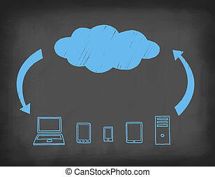 dessiné, blackboard., système, cloud-computing