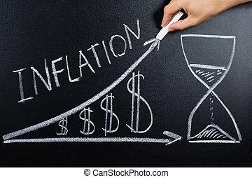 dessiné, inflation, concept, tableau noir