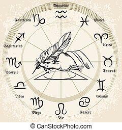 dessiné, zodiaque, main, icônes