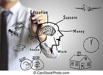 dessin, a, tête humaine, et, cerveau, à, craie, symbole, de, santé mentale, questions, dans, jeunesse