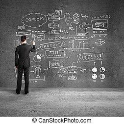 dessin, plan affaires