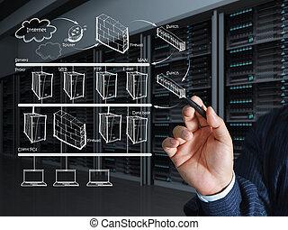 dessine, système, business, diagramme, main, internet, homme