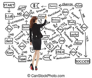 dessiner, femme, reussite, business, organigramme, planification, sur