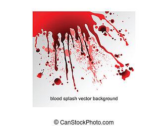 det stänker, blod