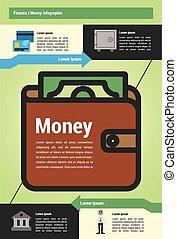 Detail modern Money infographic