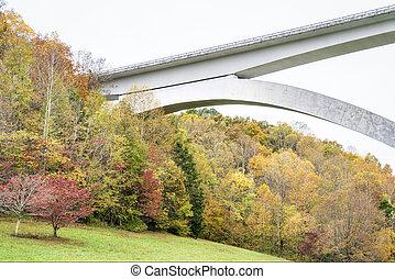 Double Arch Bridge at Natchez Trace Parkway