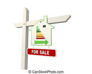 ecological real estate sign