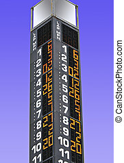 detail view of the race pole over blue sky background