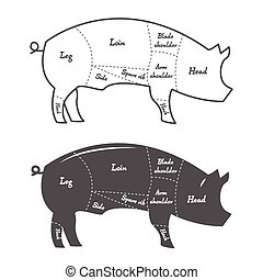 Detailed illustration, diagram, scheme or chart of pork cuts
