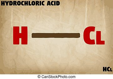 Detailed illustration of the molecule of Hydrochloric acid...