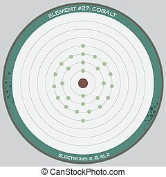 Detailed infographic of the atomic model of the element of Cobalt.