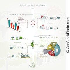 Detailed infographics Renewable or regenerative energy of...