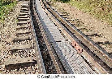 Details of modern railway