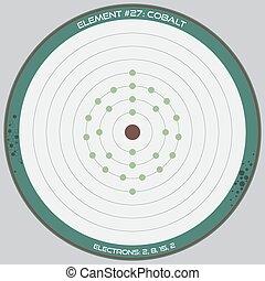 detallado, infographic, cobalto