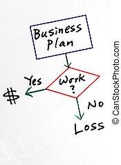 determinar, el, empresa / negocio