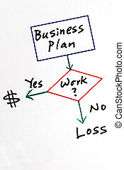 Determine the business
