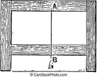 Determining the Level of the Legs of a Rectangular Frame Using a Pendulum, vintage engraving