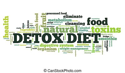 Detox diet - dietary cleanse. Word cloud sign.