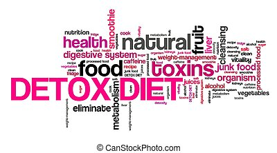 Detox diet - dietary toxin cleanse. Word cloud sign.