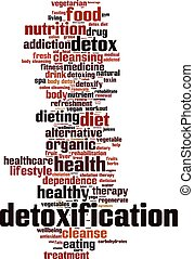 detoxification-vertical