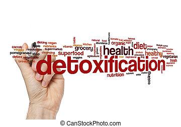 Detoxification word cloud