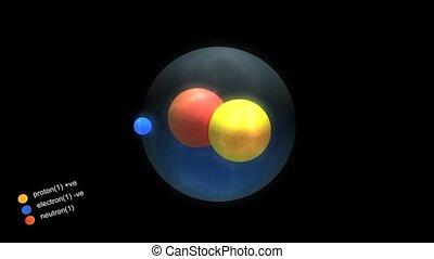 Deuterium atom - Artist rendering basic structures of...